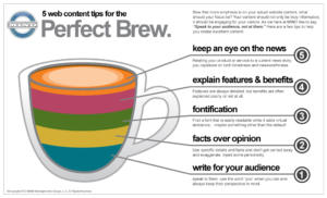 Five Web Content Tips For The Perfect Brew
