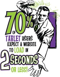 70% of tablet users expect a website to load in 2 seconds or less