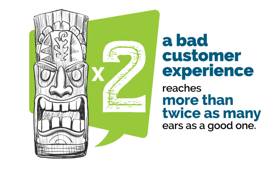 bad customer experience reaches more than twice as many ears