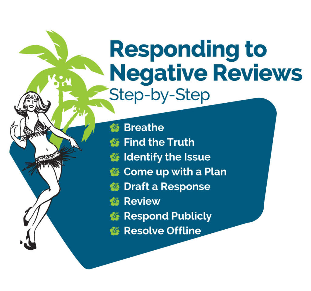 step by step checklist for responding to negative reviews