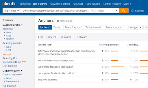 ahrefs anchors screen